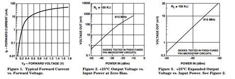 zero bias schottky diode detector circuit hsms 2852 tr1g rectifier diode surface mount zero bias schottky detector diodes 106188468