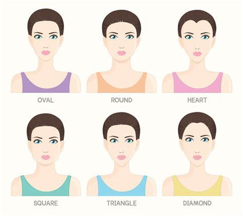 tips for oval shaped head necklace size chart choosing the right necklace length
