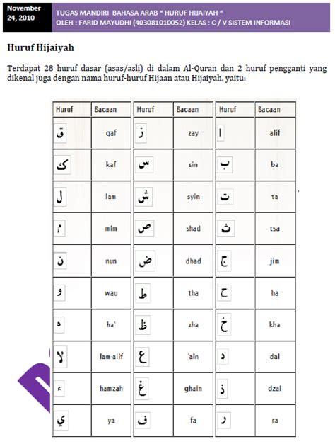 printable huruf hijaiyah gambar gambar huruf hijaiyah alif ba ta tsa belajar