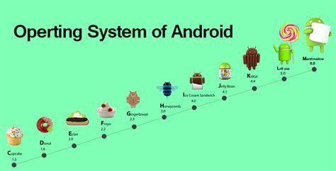what is the newest android os world s largest mobile platform android mobile app development company in chicago ch