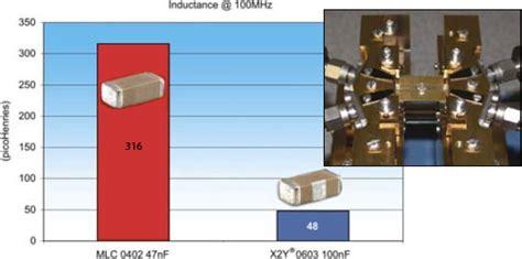 x2y capacitor decoupling x2y capacitor decoupling 28 images sn pb x2y filter decoupling capacitors lifier decoupling