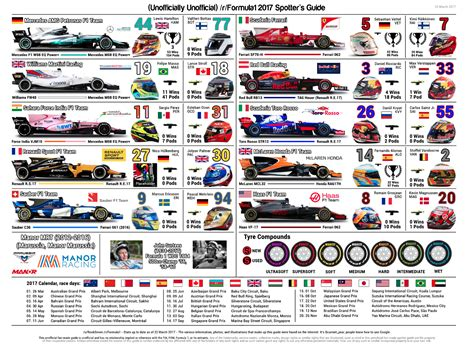 one guide 2017 formula one we re up all to get penalties