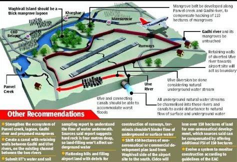 layout plan of navi mumbai airport twenty22 india on the move navi mumbai airport update