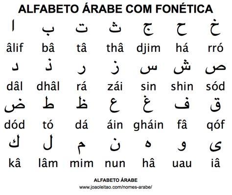 alfabeto arabe alfabeto 193 rabe aprender o abeced 225 193 rabe learning