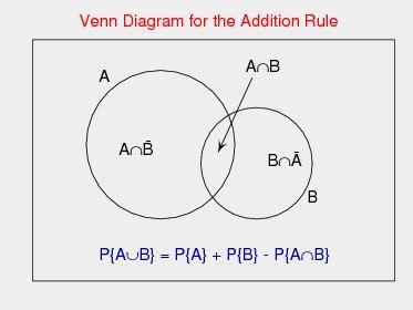 diagram of rule exles of plots