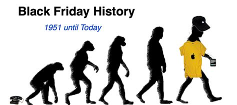 black friday history bestblackfriday com