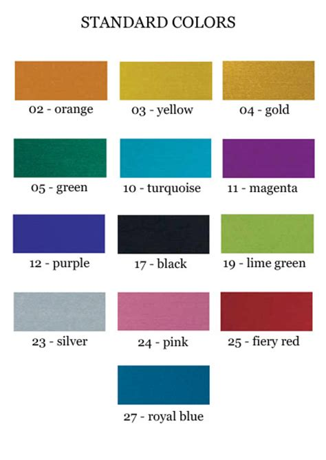 anodized aluminum colors 6 best images of anodized color chart anodized