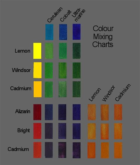 colour wheel for artists painting wavelength complementary hues