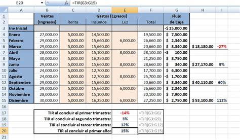 precio hora extra vigilante seguridad 2016 calcular precio hora extra vigilante seguridad 2016