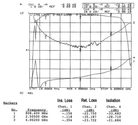 inductor ac loss inductor losses 28 images application c low voltage high current tuned load line techniques
