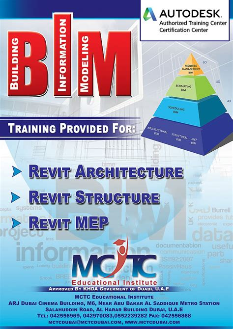 revit tutorial in dubai bim building information modeling mctc dubai