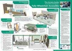 Wheelchair Homes Design Guide Styles Style Ideas And Style On