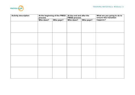Strategic Plan Worksheet Kidz Activities Museum Strategic Plan Template