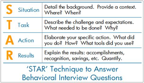 Examples Of A Good Resume For A Job by Star Method Career Center