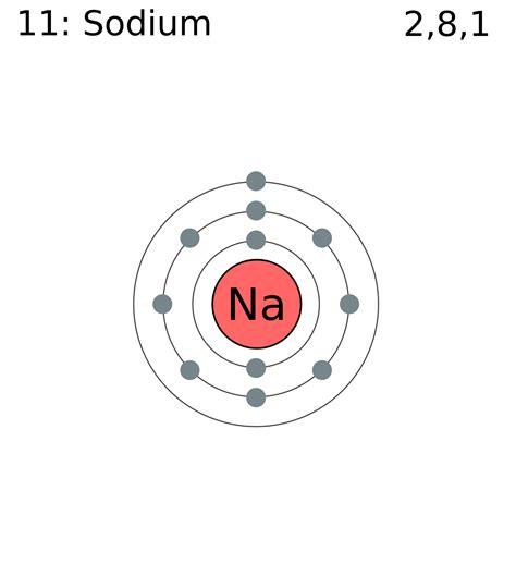 sodium bohr diagram file electron shell 011 sodium png