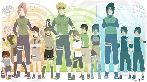 film naruto the next generation naruto next generation girls related keywords naruto