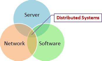 distributed computing research papers distributed computing system research papers