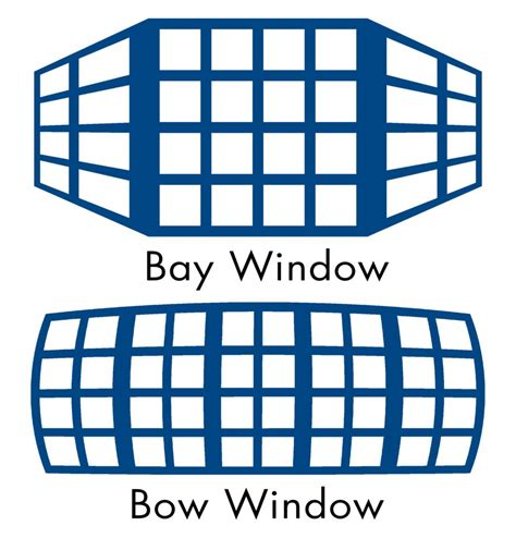 window replacement glass utah advanced window products
