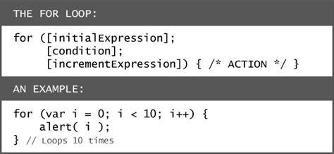 tutorial javascript for loop javascript and the dom series lesson 1 tuts code tutorial