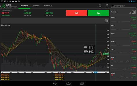 td ameritrade or swim thinkorswim mobile amazon ca appstore for android