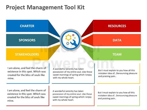 Project Management Tool Kit Editable Powerpoint Presentation Powerpoint Templates Project Management