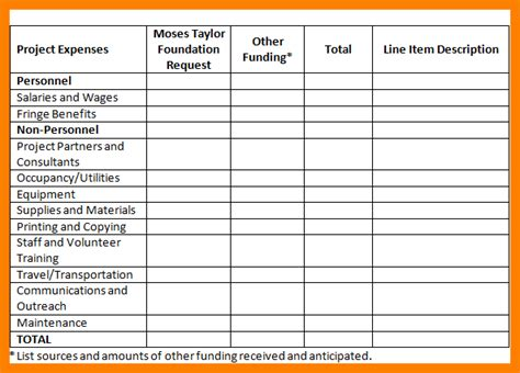 10 budget outline monthly budget forms