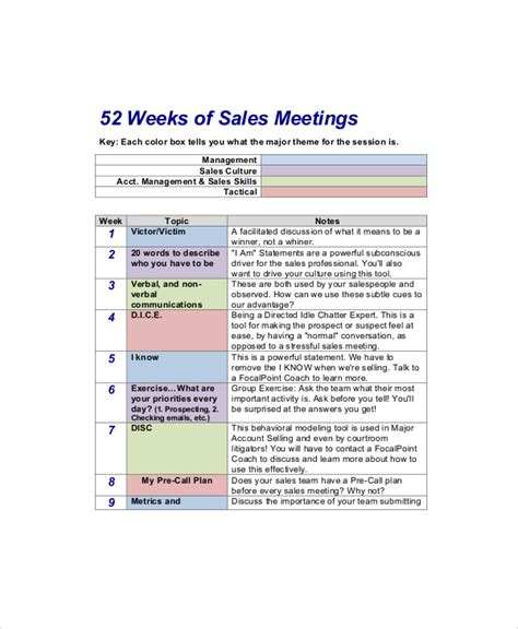 templates for agendas sle 12 sales meeting agenda templates free sle exle