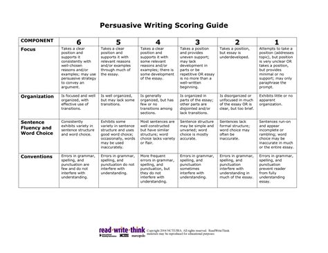 Essay Rubric Template by Argumentative Essay Rubric 9th Grade Docoments Ojazlink