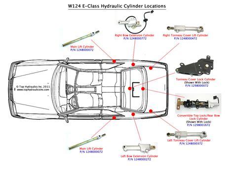 hydraulic cylinder diagram hydraulic cylinders diagram hydraulic free engine image