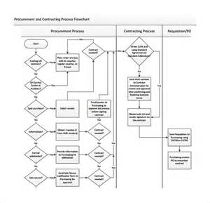 sample flow chart template 19 documents in pdf excel