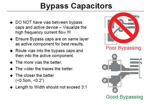 broadband bypass capacitor placement of bypass capacitor
