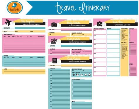Editable Digital Planner Travel Planner Printable Vacation Travel Planner Template