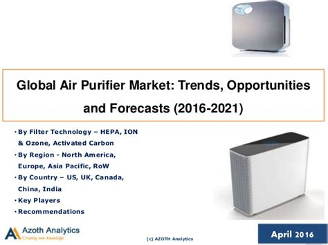 global air purifier market trends opportunities and forecasts 2016