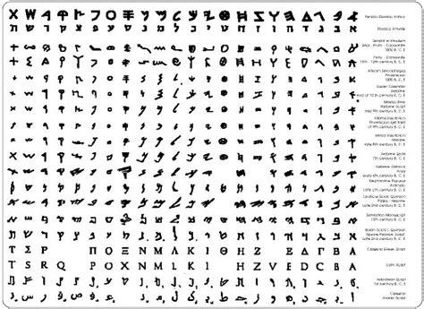 lettere arabe tradotte in italiano alfabeto ebraico antico cerca con fonti varie