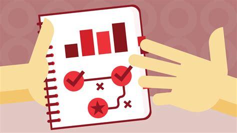 planning pic strategic planning fundamentals
