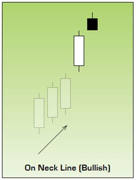 candlestick pattern ebook free bullish on neck line traders log