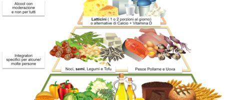 piramide alimentare nuova la nuova piramide alimentare studio medico perrone
