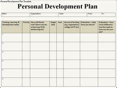 individual development plan template for managers individual development plan template word search