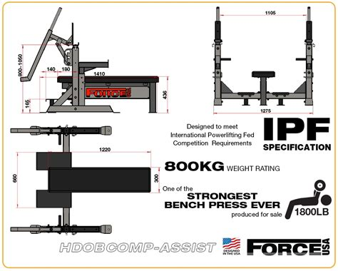 bench press bench width force usa commercial ipf spec olympic bench press w