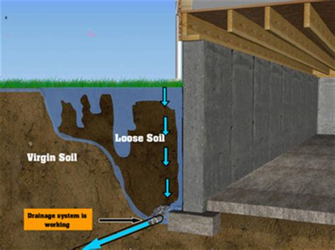 how to stop water from getting into basement basement do something about it now dc re buzz