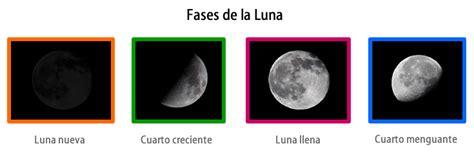 fases de la luna del ao 2016 fases de la luna en 2016 calendario lunar 2016 tarot mar