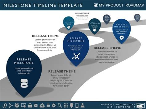 Six Phase Product Portfolio Timeline Roadmapping Powerpoint Diagram Strategy Roadmap Ppt