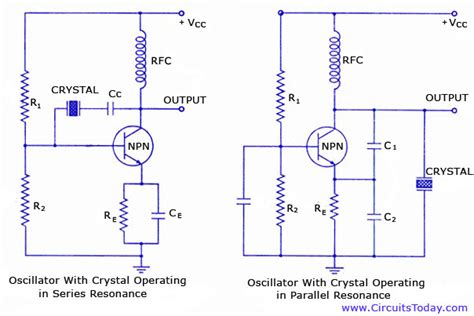 design guidelines for quartz crystal oscillators crystal oscillator electronic circuits and diagrams