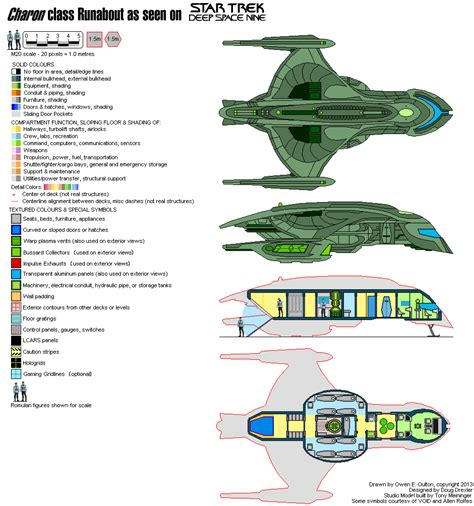 Best Selling Home Decor Furniture Llc by Star Trek Enterprise Floor Plans Star Trek Enterprise