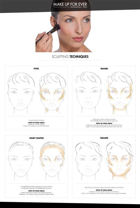 Makeup Forever Sculpting Kit contouring makeup secrets of a out faux