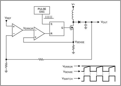 inductor basic pdf basics of inductors pdf 28 images cdrh125np 220mc sumida america components inc inductors