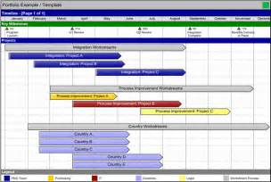 project management program management office pmo use