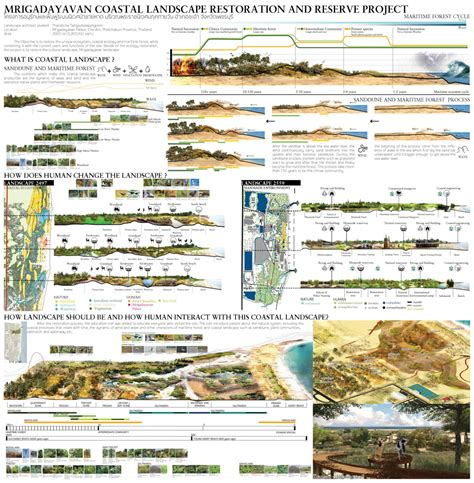 landscape architecture thesis ecology 1 80 cu landscape architecture thesis 2016