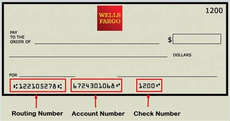 Routing Number Lookup Fargo Bank Routing Number And Locations Near Me Bank Routing Number Location