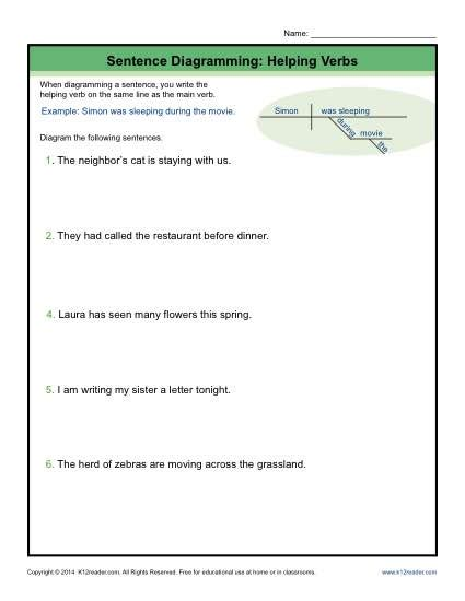 sentence diagramming worksheets helping verbs